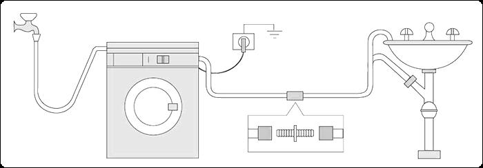 Схема-чертёж подключения стиральной машины